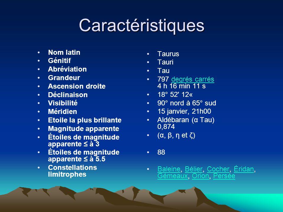 Caractéristiques Nom latin Génitif Abréviation Grandeur Ascension droite Déclinaison Visibilité Méridien Etoile la plus brillante Magnitude apparente