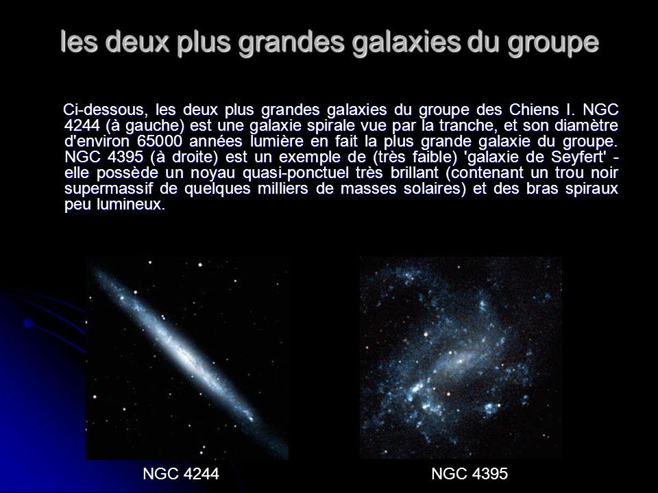 les deux plus grandes galaxies du groupe Ci-dessous, les deux plus grandes galaxies du groupe des Chiens I. NGC 4244 (à gauche) est une galaxie spiral