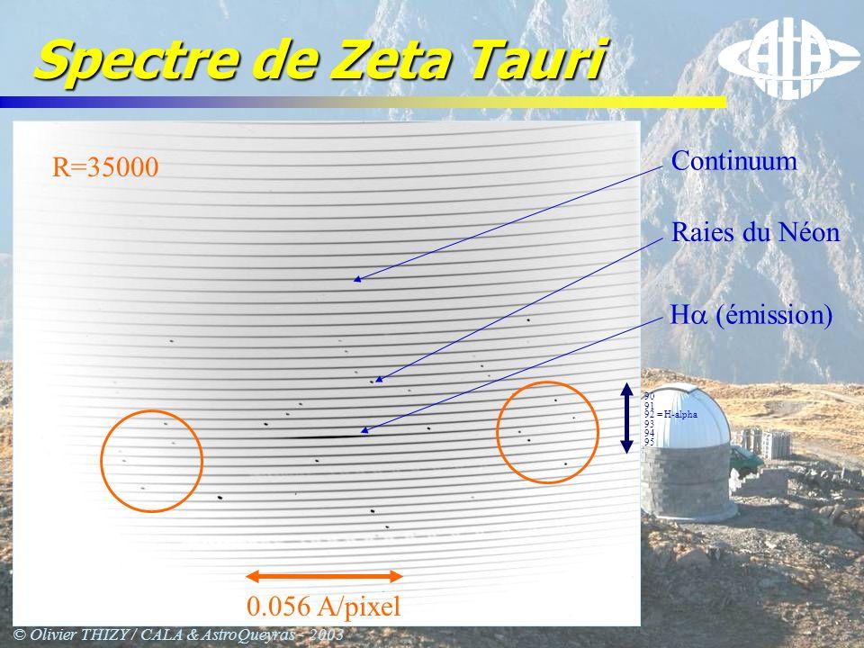 © Olivier THIZY / CALA & AstroQueyras - 2003 Spectre de Zeta Tauri 92 = H-alpha 93 94 95 91 90 H (émission) Raies du Néon Continuum 0.056 A/pixel R=35