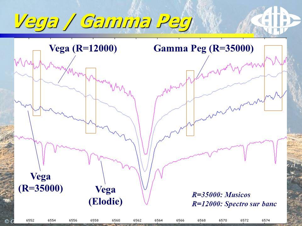 © Olivier THIZY / CALA & AstroQueyras - 2003 Vega / Gamma Peg Gamma Peg (R=35000) Vega (R=35000) Vega (R=12000) R=35000: Musicos R=12000: Spectro sur banc Vega (Elodie)
