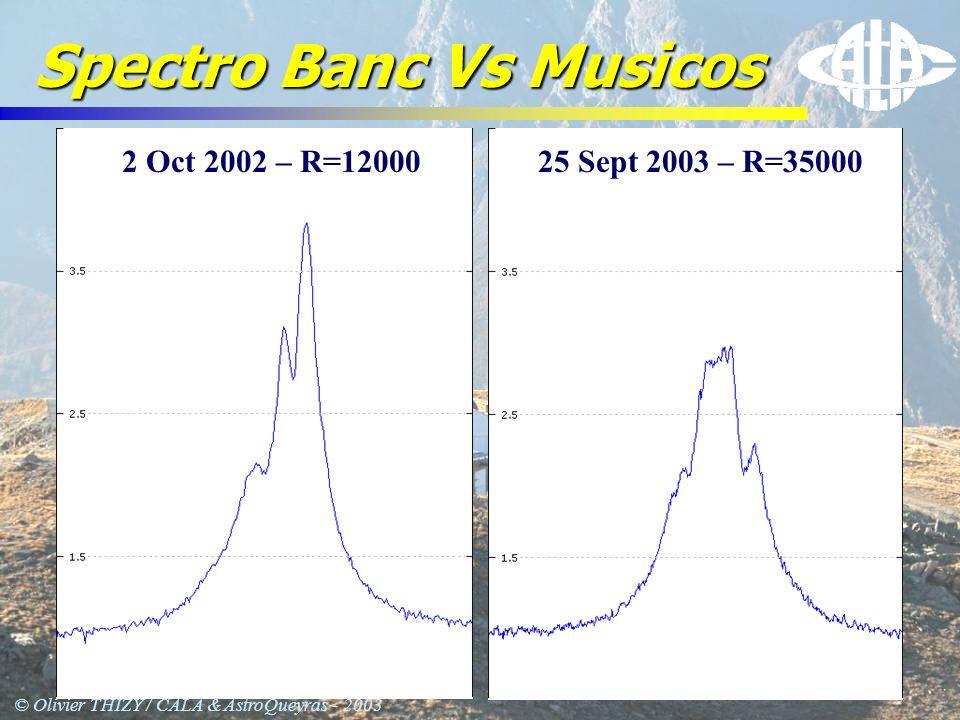 © Olivier THIZY / CALA & AstroQueyras - 2003 Spectro Banc Vs Musicos 25 Sept 2003 – R=350002 Oct 2002 – R=12000