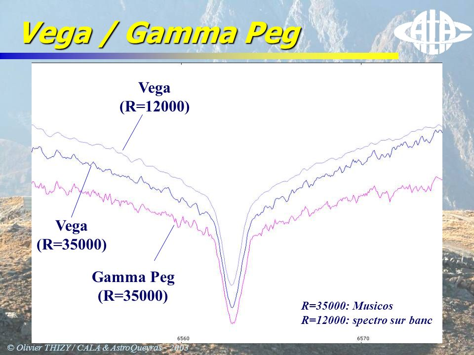 © Olivier THIZY / CALA & AstroQueyras - 2003 Vega / Gamma Peg Gamma Peg (R=35000) Vega (R=35000) Vega (R=12000) R=35000: Musicos R=12000: spectro sur banc