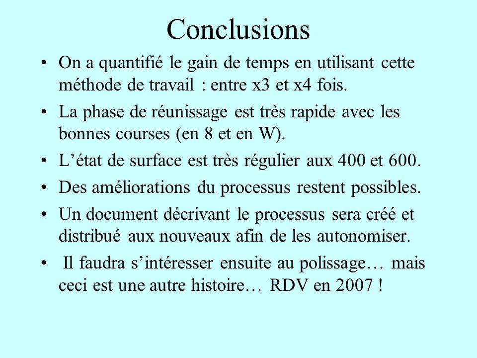 Conclusions On a quantifié le gain de temps en utilisant cette méthode de travail : entre x3 et x4 fois. La phase de réunissage est très rapide avec l