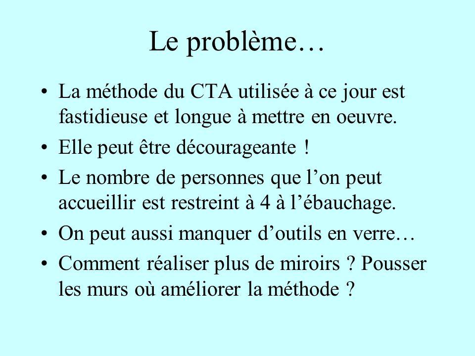 Le problème… La méthode du CTA utilisée à ce jour est fastidieuse et longue à mettre en oeuvre. Elle peut être décourageante ! Le nombre de personnes