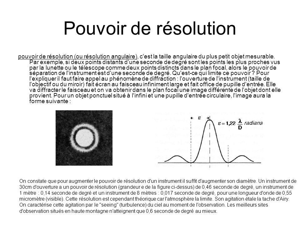 Pouvoir de résolution pouvoir de résolution (ou résolution angulaire), c'est la taille angulaire du plus petit objet mesurable. Par exemple, si deux p