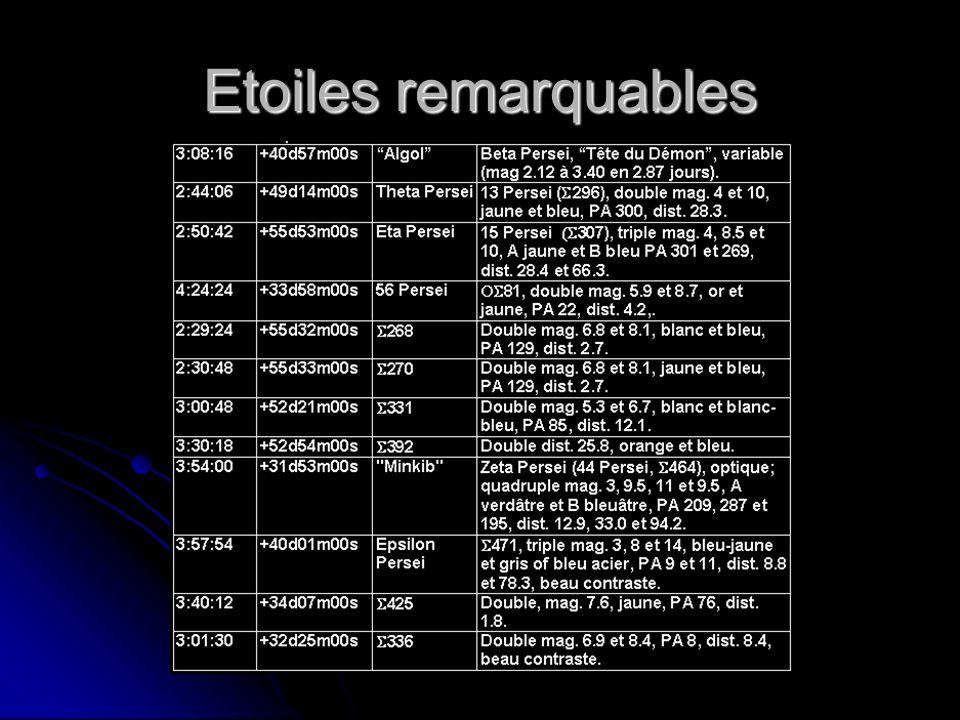 Etoiles remarquables
