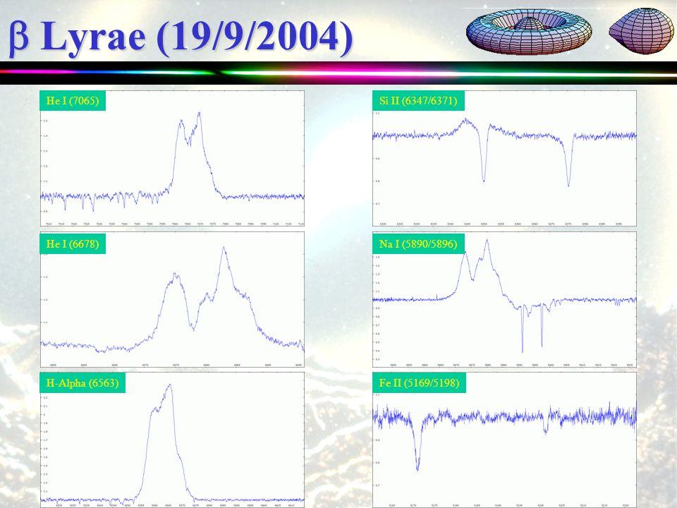 Lyrae (19/9/2004) Lyrae (19/9/2004) H-Alpha (6563) Si II (6347/6371) Na I (5890/5896) He I (7065) He I (6678) Fe II (5169/5198)