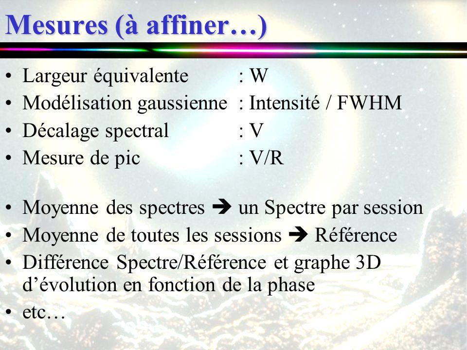 Mesures (à affiner…) Largeur équivalente: W Modélisation gaussienne: Intensité / FWHM Décalage spectral: V Mesure de pic: V/R Moyenne des spectres un