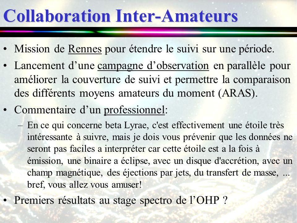 Collaboration Inter-Amateurs Mission de Rennes pour étendre le suivi sur une période. Lancement dune campagne dobservation en parallèle pour améliorer