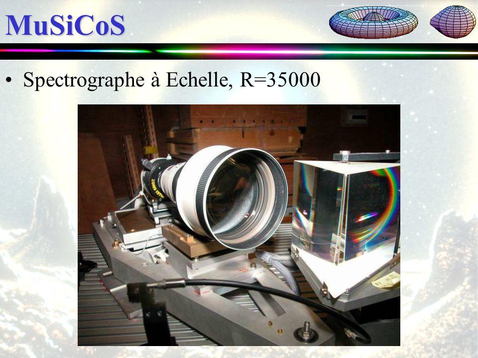 MuSiCoS Spectrographe à Echelle, R=35000