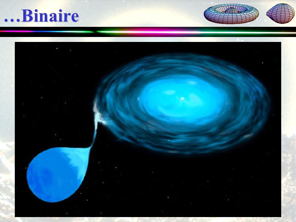Cibles Potentielles Seules 7 étoiles Be Binaires du Star Bright Catalog sont visibles depuis Saint-Véran: RA Dec HR name HD V Sp 5.3660 -02.4431 1788 eta Ori 35411 3.36 B1V+B2e 18.8039 33.3046 7106 beta Lyr 174638 3.45 B7Ve+A8p 22.9937 42.0574 8762 omicron And 217675 3.62 B6IIIpe+A2p 21.9207 63.3875 8383 VV Cep 208816 4.91 M2Iaep+B8Ve 21.2979 58.4119 8164 203338 5.66 M1Ibep+B2pe+B3V 5.8238 19.8551 2030 39286 6.06 B8III+G2IIIe 6.8695 -01.6936 2577 50820 6.21 B3IVe+K2II Daprès Huib Heinrichs