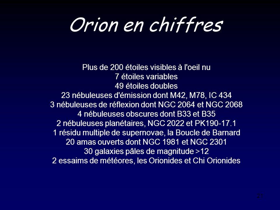 21 Orion en chiffres Plus de 200 étoiles visibles à l'oeil nu 7 étoiles variables 49 étoiles doubles 23 nébuleuses d'émission dont M42, M78, IC 434 3