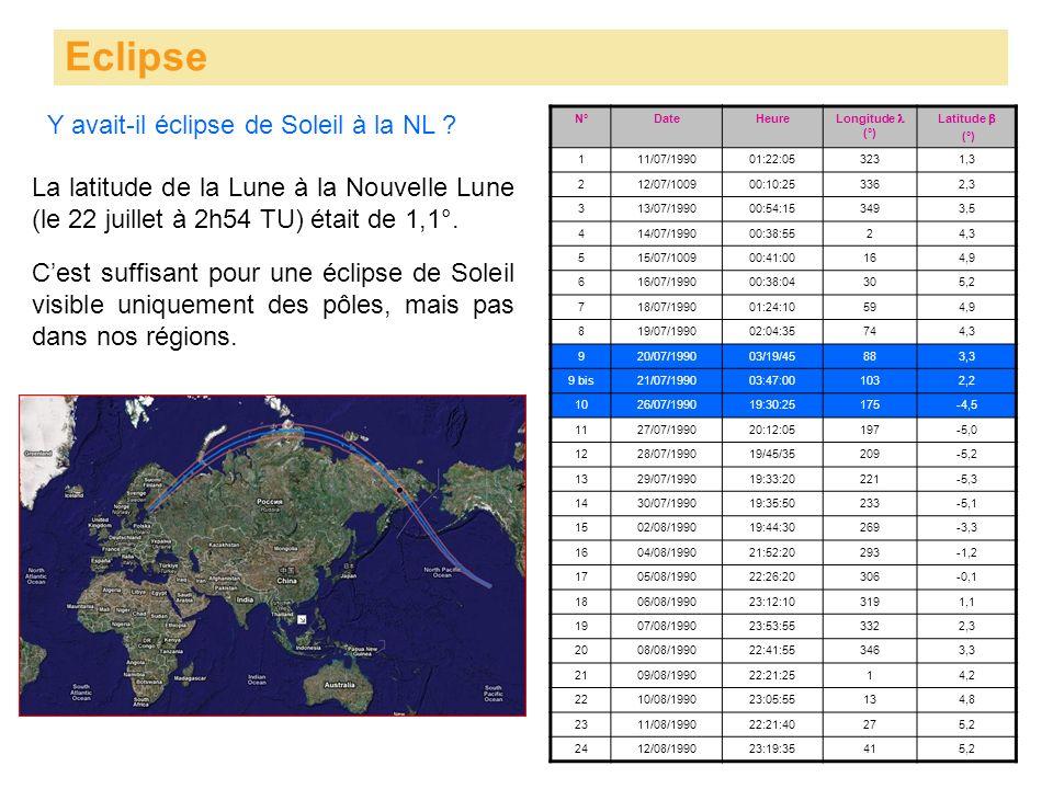 Y avait-il éclipse de Soleil à la NL ? Eclipse N°DateHeure Longitude (°) Latitude (°) 111/07/199001:22:053231,3 212/07/100900:10:253362,3 313/07/19900