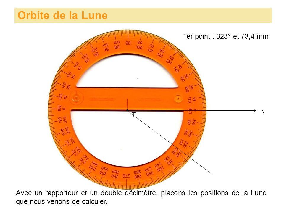Orbite de la Lune Avec un rapporteur et un double décimètre, plaçons les positions de la Lune que nous venons de calculer. T 1er point : 323° et 73,4