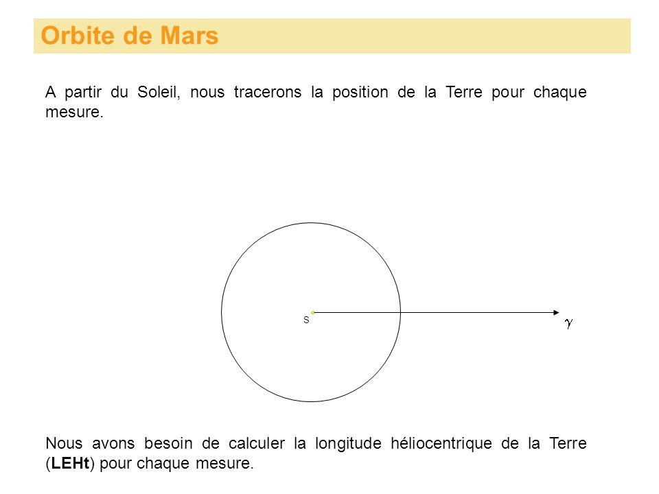 Orbite de Mars S A partir du Soleil, nous tracerons la position de la Terre pour chaque mesure. Nous avons besoin de calculer la longitude héliocentri