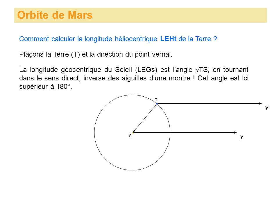 Orbite de Mars Comment calculer la longitude héliocentrique LEHt de la Terre ? S T Plaçons la Terre (T) et la direction du point vernal. Comment calcu