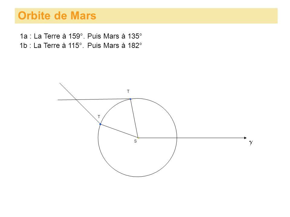 Orbite de Mars S T 1a : La Terre à 159°.Puis Mars à 135° 1b : La Terre à 115°.Puis Mars à 182° T