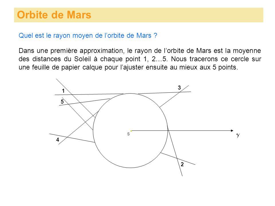Orbite de Mars S Dans une première approximation, le rayon de lorbite de Mars est la moyenne des distances du Soleil à chaque point 1, 2…5. Nous trace