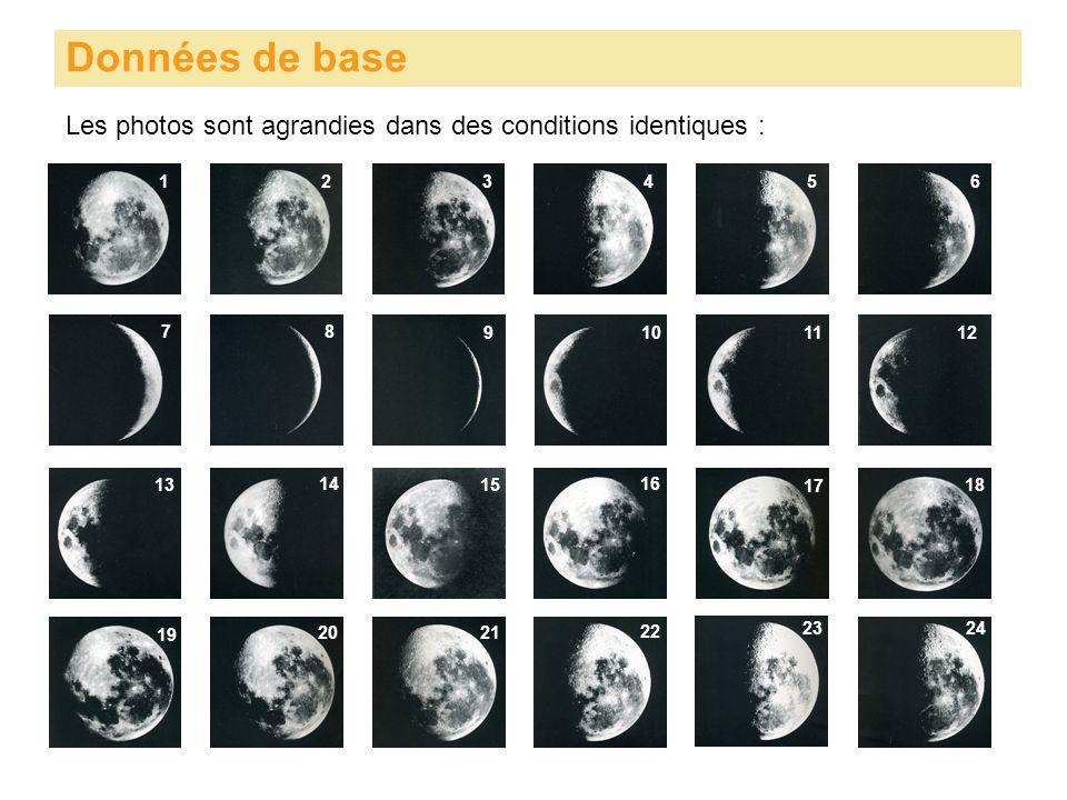 Les photos sont agrandies dans des conditions identiques : Données de base 1 2 3 45 22 6 78 9 10 23 1112 16 13 14 15 17 18 19 2021 24