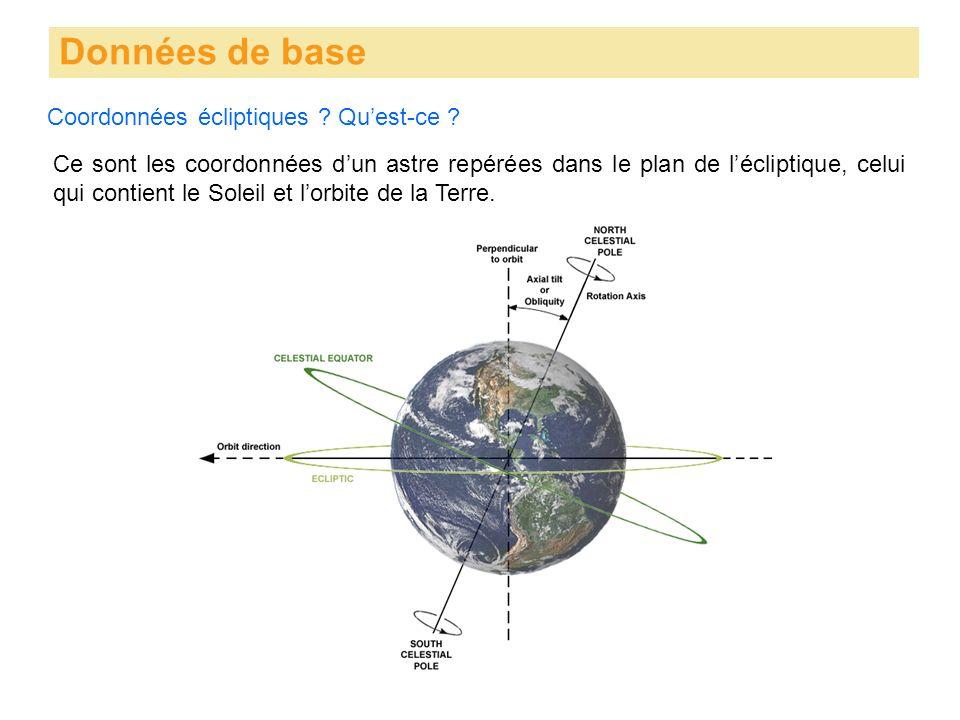 Coordonnées écliptiques ? Quest-ce ? Données de base Ce sont les coordonnées dun astre repérées dans le plan de lécliptique, celui qui contient le Sol