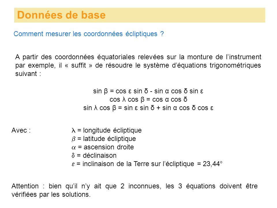 Comment mesurer les coordonnées écliptiques ? Données de base A partir des coordonnées équatoriales relevées sur la monture de linstrument par exemple