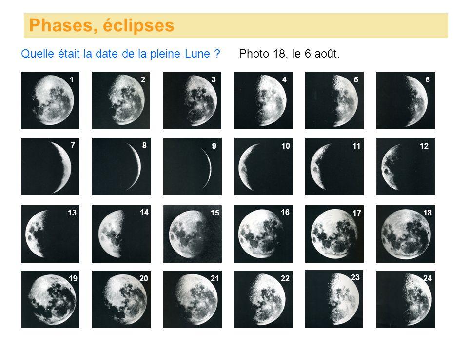 Quelle était la date de la pleine Lune ? Phases, éclipses 1 2 3 45 22 6 78 9 10 23 1112 16 13 14 15 17 18 19 202124 Photo 18, le 6 août.