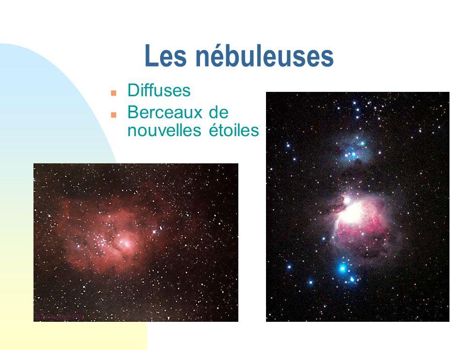 Les nébuleuses Diffuses Berceaux de nouvelles étoiles