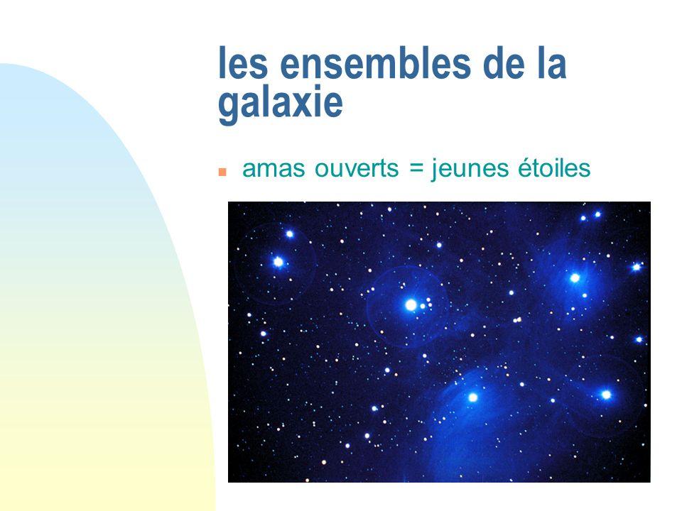 les ensembles de la galaxie amas ouverts = jeunes étoiles