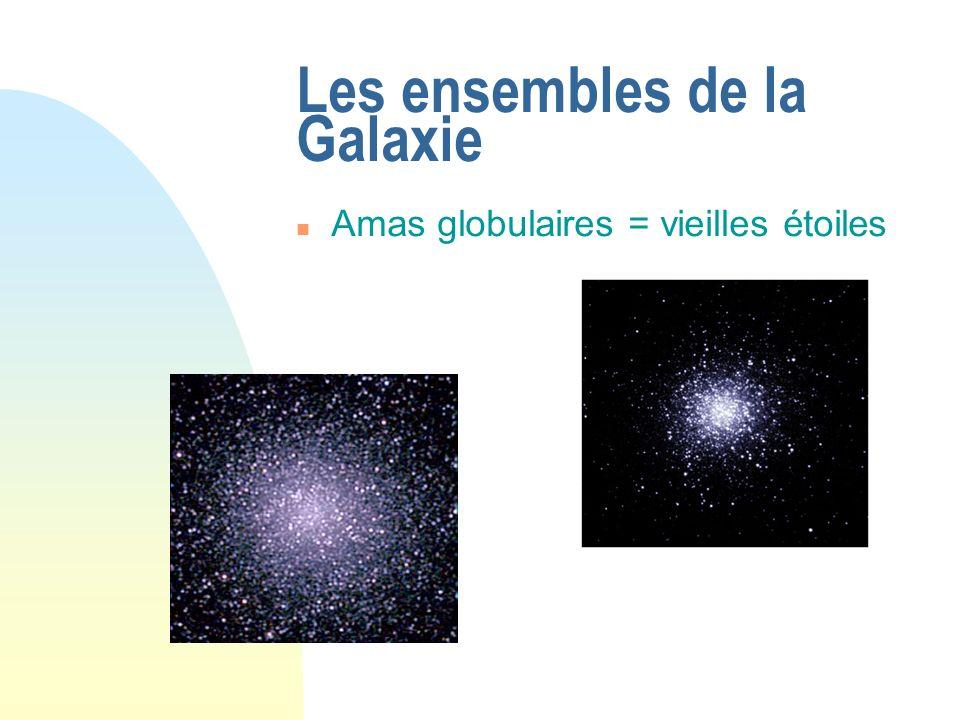Les ensembles de la Galaxie Amas globulaires = vieilles étoiles