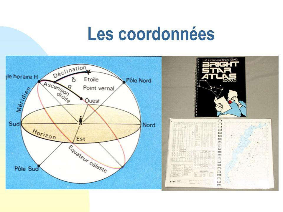 Les coordonnées