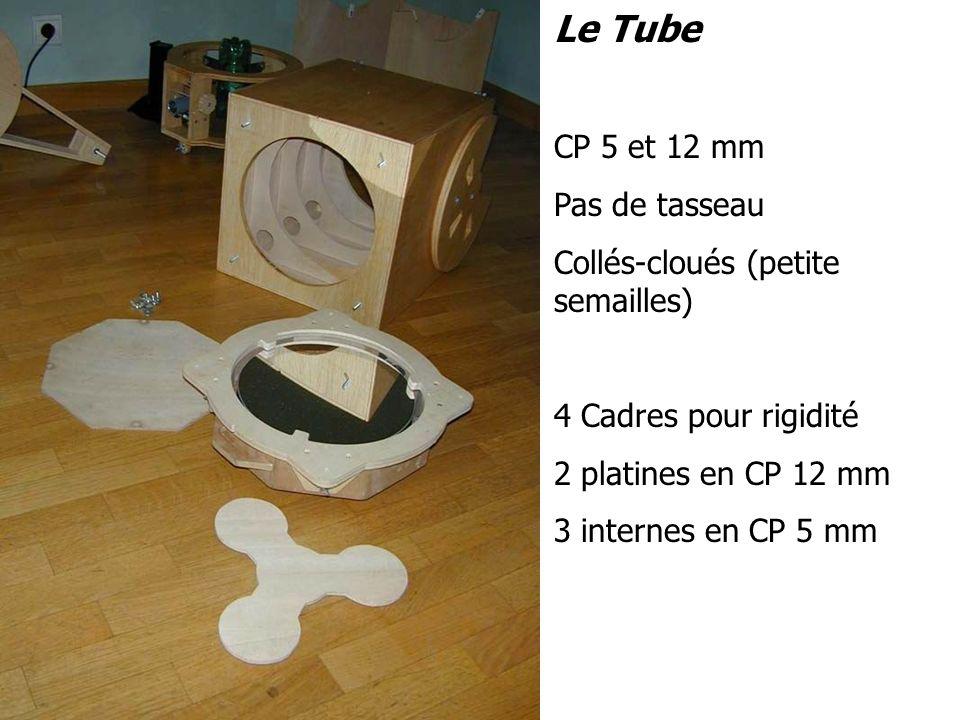 CP 5 et 12 mm Pas de tasseau Collés-cloués (petite semailles) 4 Cadres pour rigidité 2 platines en CP 12 mm 3 internes en CP 5 mm