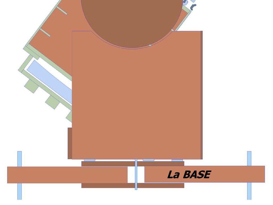 La BASE