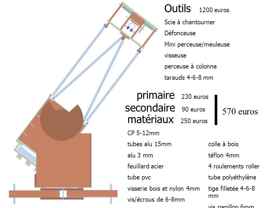 Outils Scie à chantourner Défonceuse Mini perceuse/meuleuse visseuse perceuse à colonne tarauds 4-6-8 mm matériaux CP 5-12mm tubes alu 15mm alu 3 mm f