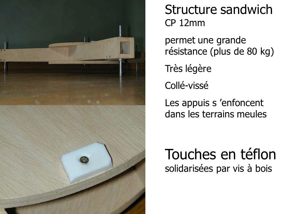 Structure sandwich CP 12mm permet une grande résistance (plus de 80 kg) Très légère Collé-vissé Les appuis s enfoncent dans les terrains meules Touche
