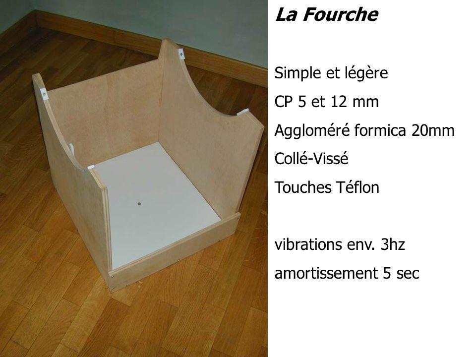 Simple et légère CP 5 et 12 mm Aggloméré formica 20mm Collé-Vissé Touches Téflon vibrations env. 3hz amortissement 5 sec