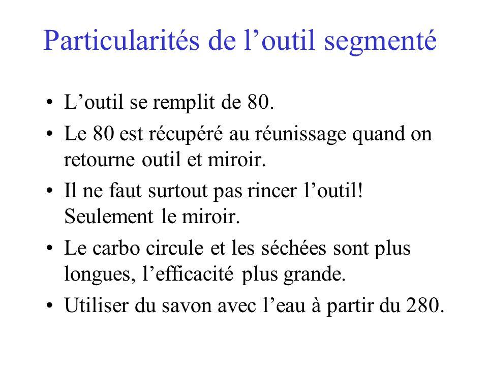 Particularités de loutil segmenté Loutil se remplit de 80. Le 80 est récupéré au réunissage quand on retourne outil et miroir. Il ne faut surtout pas