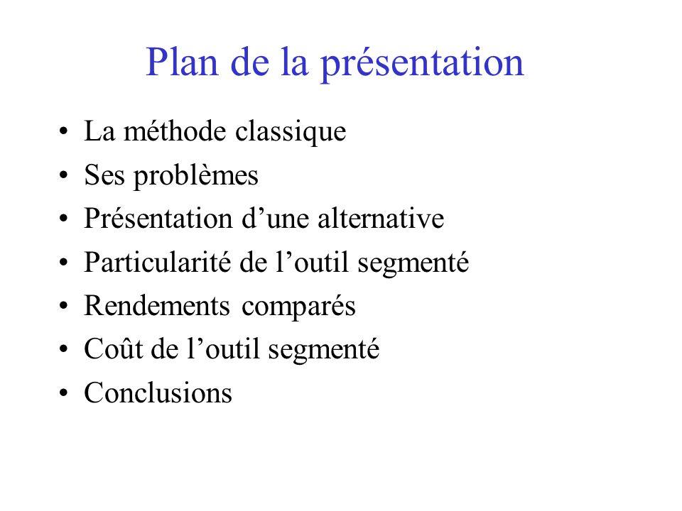 Plan de la présentation La méthode classique Ses problèmes Présentation dune alternative Particularité de loutil segmenté Rendements comparés Coût de