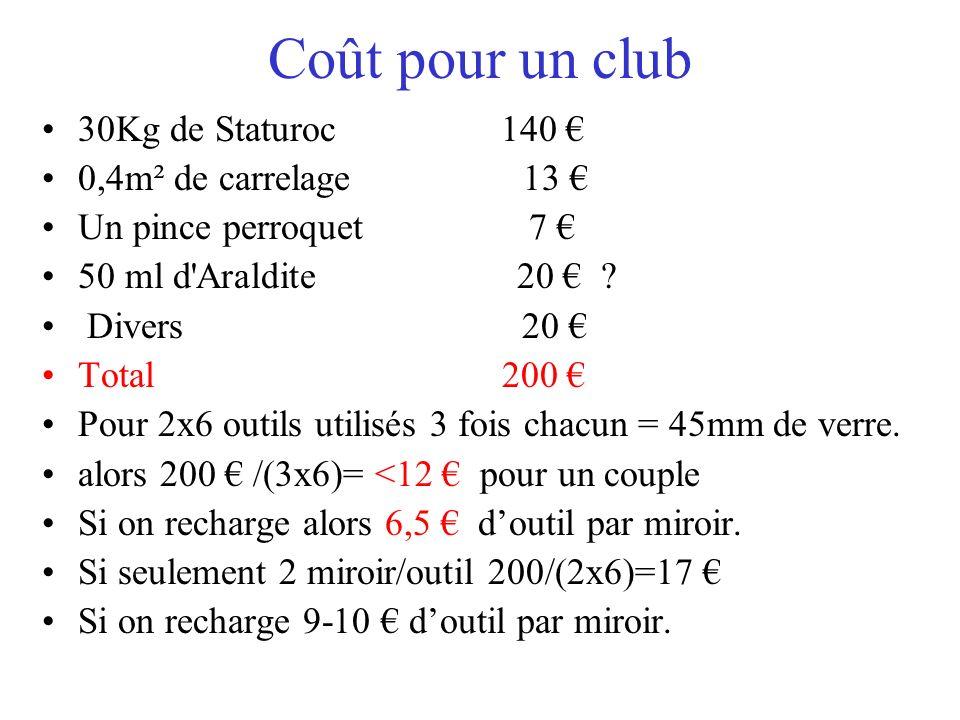 Coût pour un club 30Kg de Staturoc 140 0,4m² de carrelage 13 Un pince perroquet 7 50 ml d'Araldite 20 ? Divers20 Total 200 Pour 2x6 outils utilisés 3
