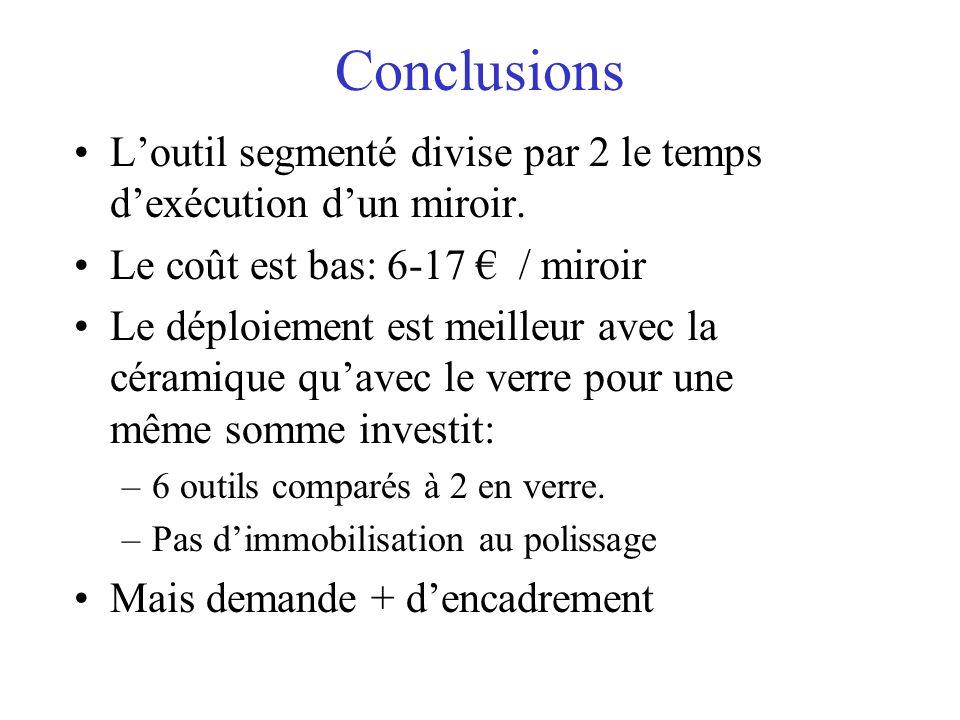 Conclusions Loutil segmenté divise par 2 le temps dexécution dun miroir. Le coût est bas: 6-17 / miroir Le déploiement est meilleur avec la céramique