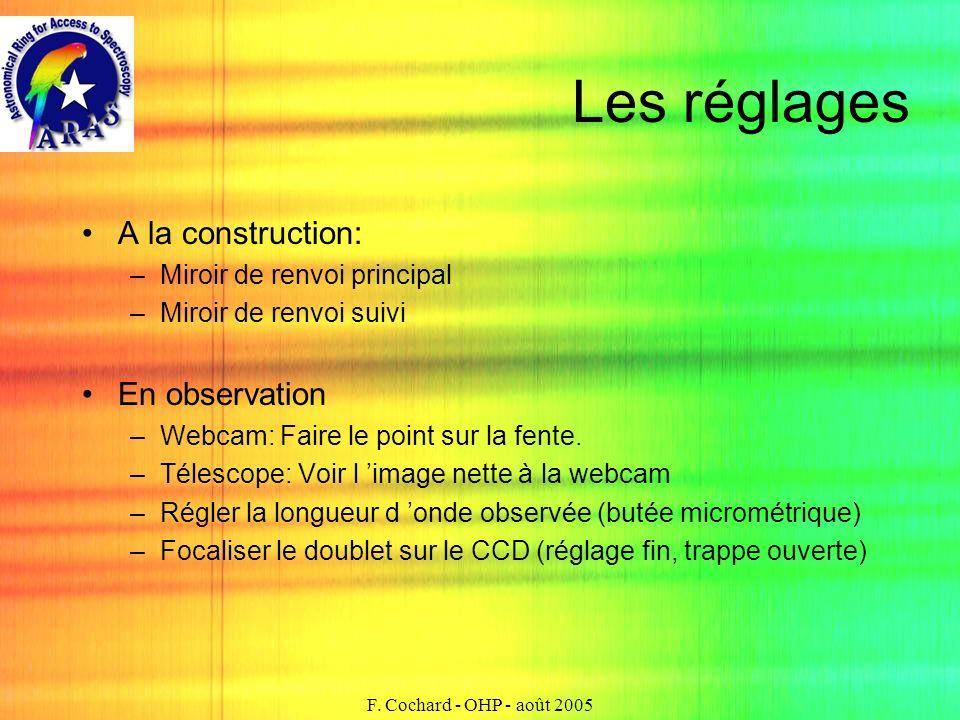 F. Cochard - OHP - août 2005 Les réglages A la construction: –Miroir de renvoi principal –Miroir de renvoi suivi En observation –Webcam: Faire le poin