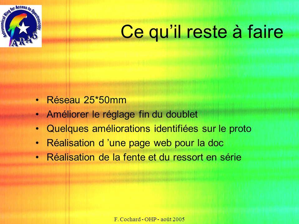 F. Cochard - OHP - août 2005 Ce quil reste à faire Réseau 25*50mm Améliorer le réglage fin du doublet Quelques améliorations identifiées sur le proto