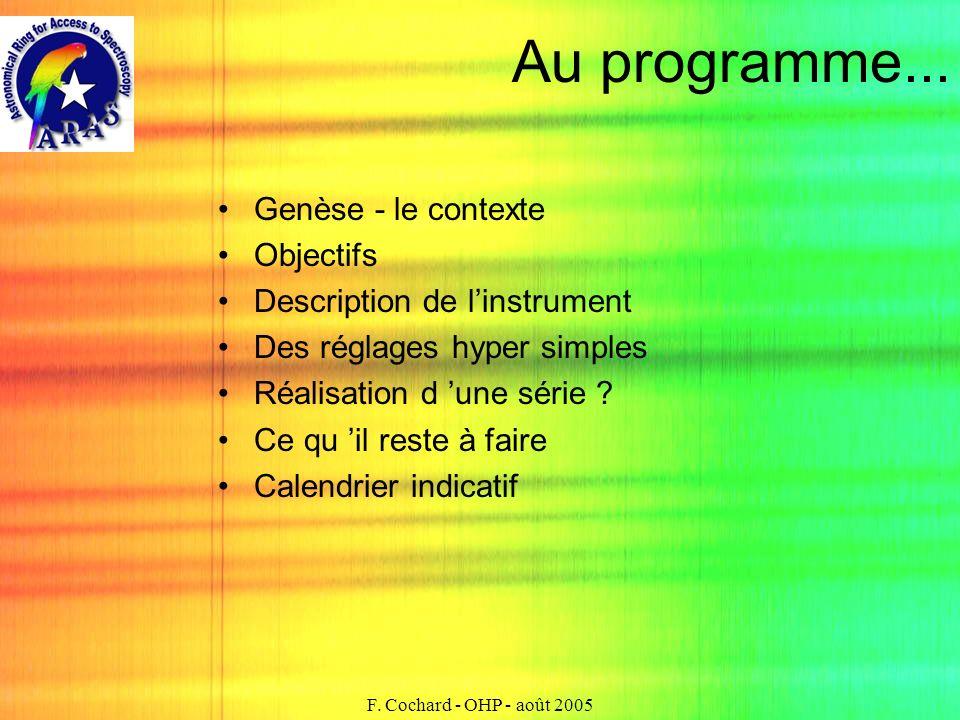 F. Cochard - OHP - août 2005 Au programme... Genèse - le contexte Objectifs Description de linstrument Des réglages hyper simples Réalisation d une sé