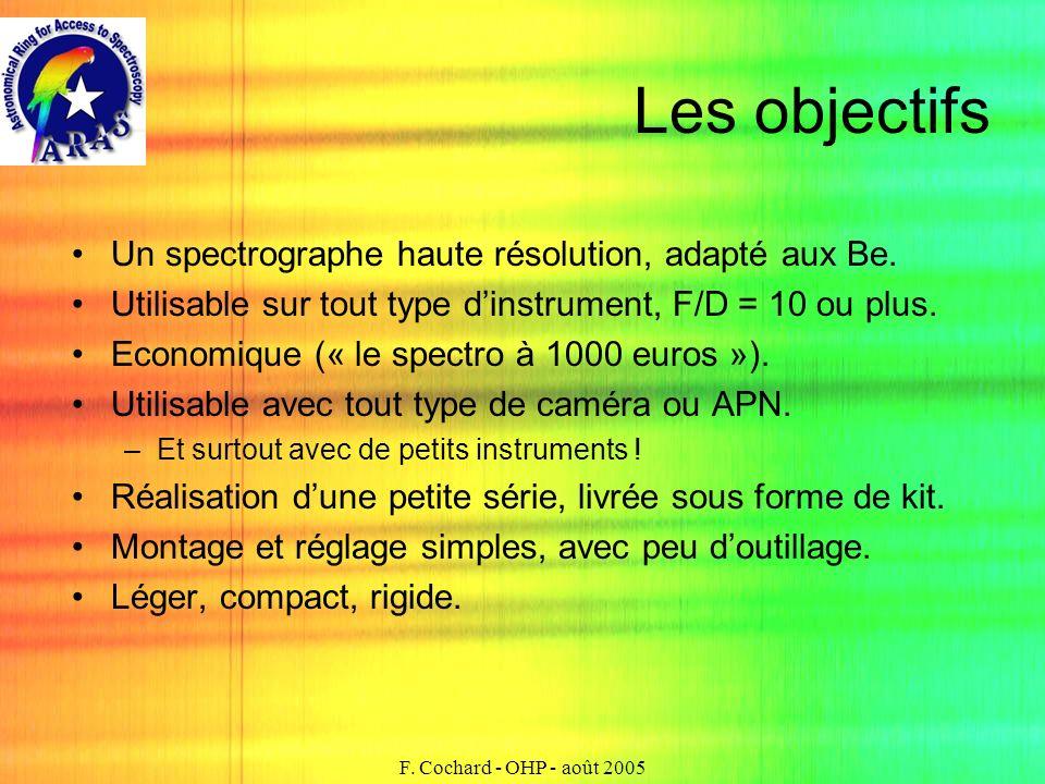 F. Cochard - OHP - août 2005 Les objectifs Un spectrographe haute résolution, adapté aux Be. Utilisable sur tout type dinstrument, F/D = 10 ou plus. E