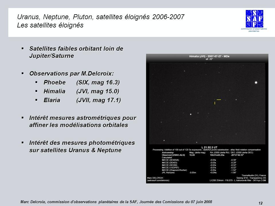 commission d observations planétaires 12 Uranus, Neptune, Pluton, satellites éloignés 2006-2007 Uranus, Neptune, Pluton, satellites éloignés 2006-2007 Les satellites éloignés Satellites faibles orbitant loin de Jupiter/Saturne Satellites faibles orbitant loin de Jupiter/Saturne Observations par M.Delcroix: Observations par M.Delcroix: Phoebe (SIX, mag 16.3) Phoebe (SIX, mag 16.3) Himalia (JVI, mag 15.0) Himalia (JVI, mag 15.0) Elaria (JVII, mag 17.1) Elaria (JVII, mag 17.1) Intérêt mesures astrométriques pour affiner les modélisations orbitales Intérêt mesures astrométriques pour affiner les modélisations orbitales Intérêt des mesures photométriques sur satellites Uranus & Neptune Intérêt des mesures photométriques sur satellites Uranus & Neptune Marc Delcroix, commission d observations planétaires de la SAF, Journée des Comissions du 07 juin 2008