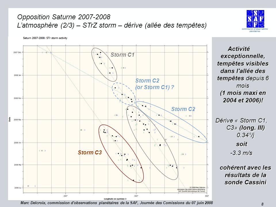 commission d observations planétaires 8 Opposition Saturne 2007-2008 Opposition Saturne 2007-2008 Latmosphère (2/3) – STrZ storm – dérive (allée des tempêtes) Activité exceptionnelle, tempêtes visibles dans l allée des tempêtes depuis 6 mois (1 mois maxi en 2004 et 2006).