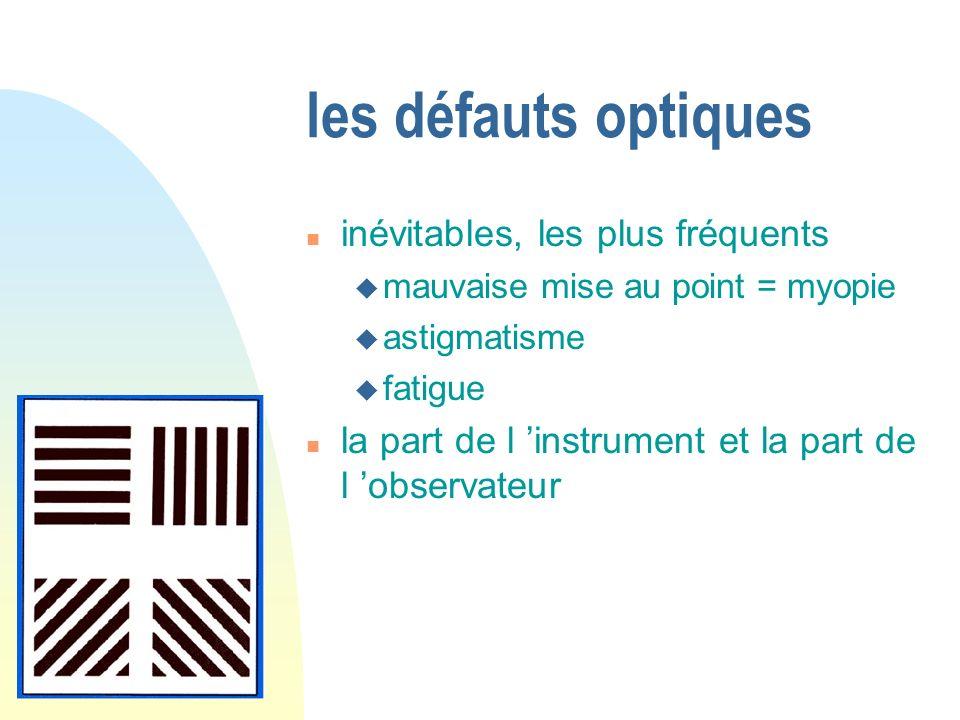 les défauts optiques inévitables, les plus fréquents mauvaise mise au point = myopie astigmatisme fatigue la part de l instrument et la part de l obse
