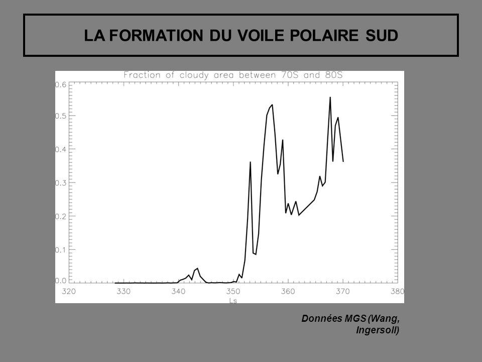 LA FORMATION DU VOILE POLAIRE SUD Données MGS (Wang, Ingersoll)