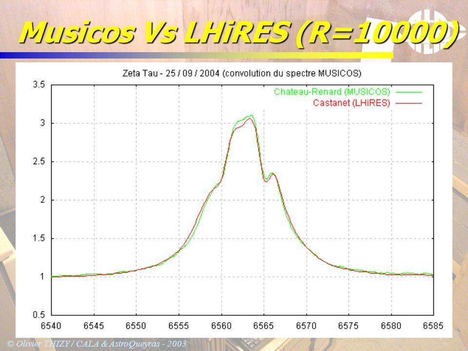 © Olivier THIZY / CALA & AstroQueyras - 2003 Musicos Vs LHiRES (R=10000)