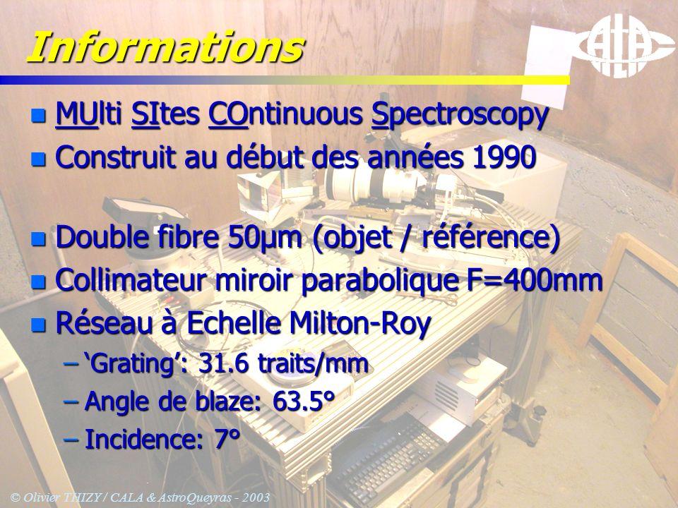© Olivier THIZY / CALA & AstroQueyras - 2003 Tout ordres confondus…