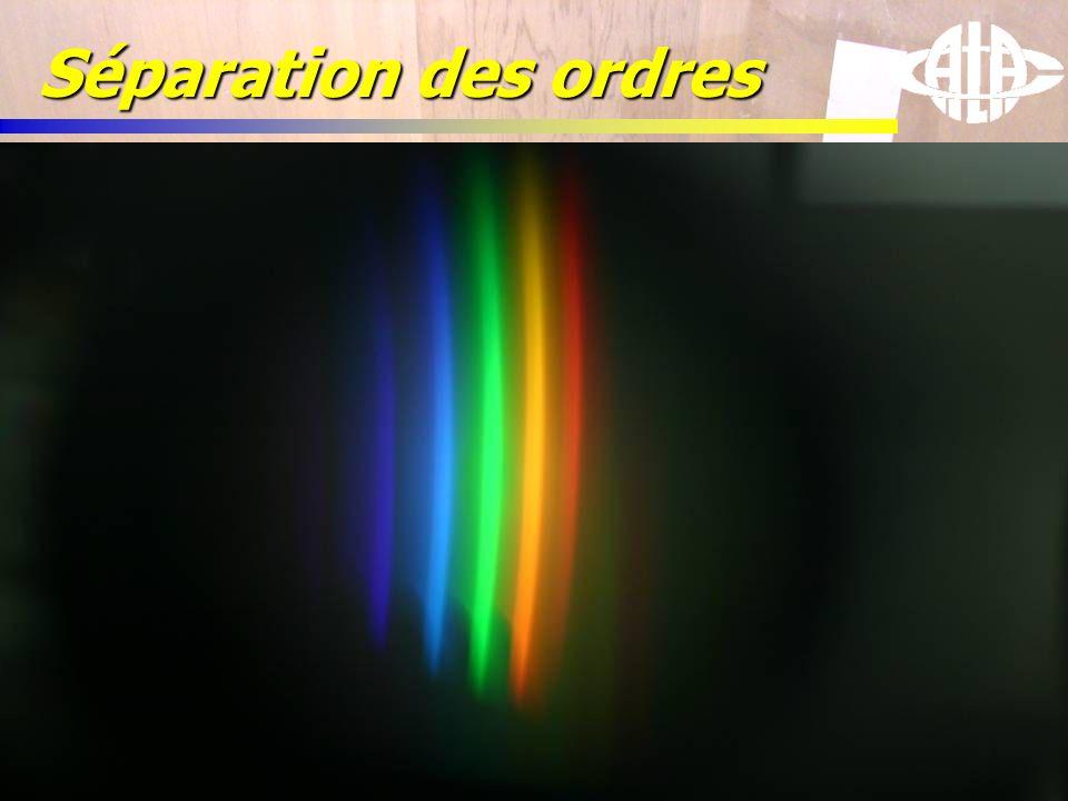 © Olivier THIZY / CALA & AstroQueyras - 2003 Séparation des ordres